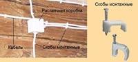 Электропроводка на даче г.Череповец